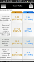 Screenshot of Eurostat Country Profiles