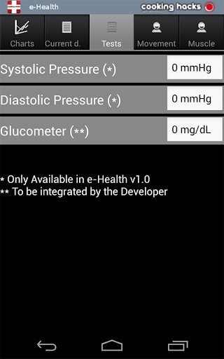 【免費健康App】e-Health Sensor Plattform-APP點子