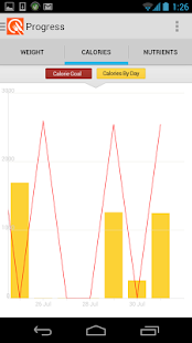 LIVESTRONG Calorie Tracker - screenshot thumbnail