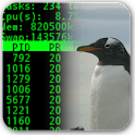 Top LWP cpu/mem/system monitor icon