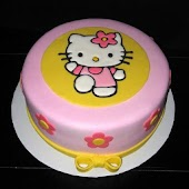 Hello Kitty Cake Decoration