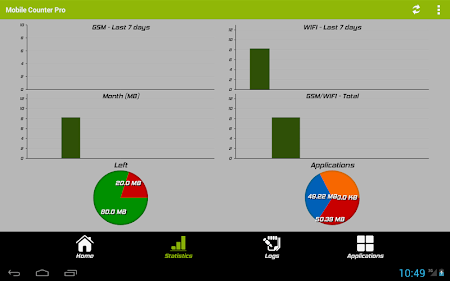 Mobile Counter Trial 3.4 screenshot 89563