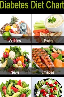 糖尿病 飲食 圖