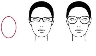 f7c8c787e6 Trucos y gafas para cara ovalada | Blickers