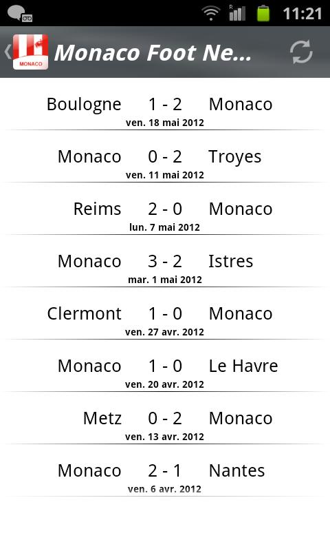 Monaco Foot News - screenshot