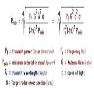 Radar Range Equation