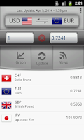 Screenshot of Easy Currency Converter