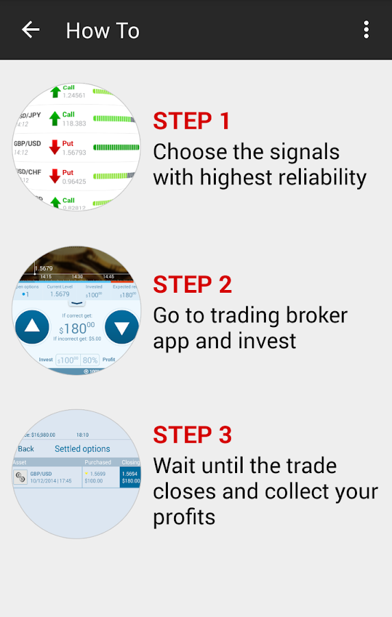 Blacklist binary options brokers