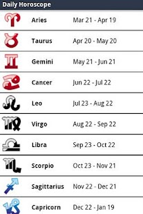 Daily Horoscopes