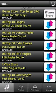 UK Hits! (Free) screenshot 0