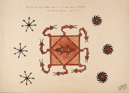 Copy of an illustration from a Batak divination book