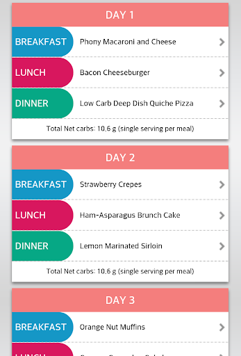 Low Carb Diet Plan 30 Day