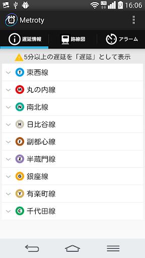 Metroty