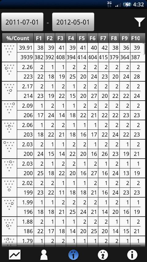 Bowling Score Book- screenshot