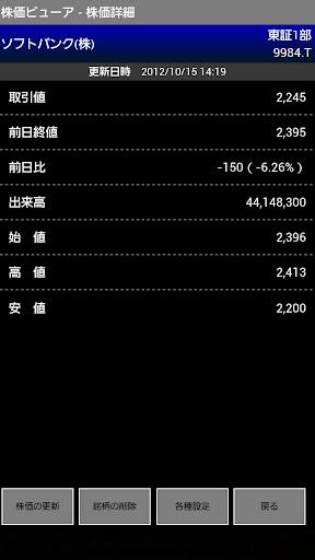 株価ビューア2