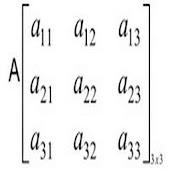 Regra Sarrus Matriz 3x3