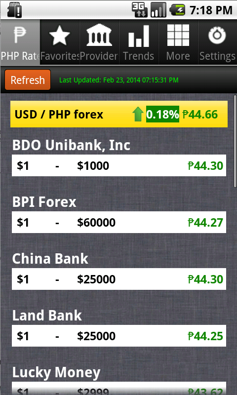 1 usd to php sm forex