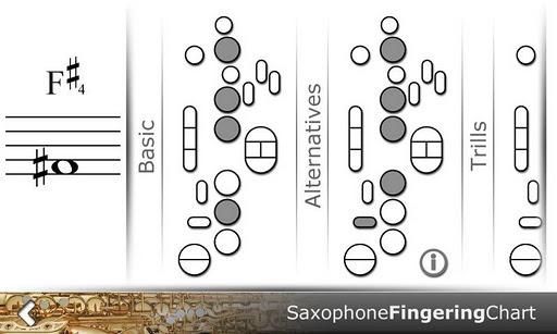 Saxophone Fingering Chart v1.0