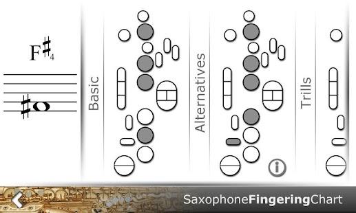 Saxophone Fingering Chart- screenshot thumbnail
