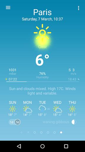 Neat Weather