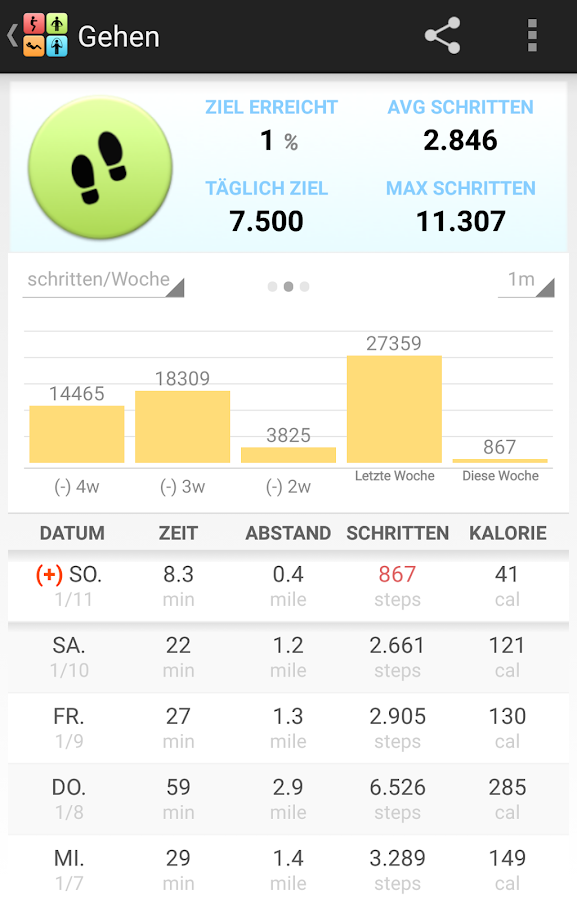 Schrittz Hler Fitness Tracker Android Apps Auf Google Play
