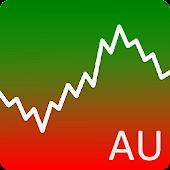 Stock Chart Australia
