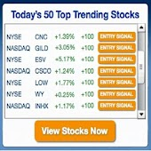 Today's Top 50 Trending Stocks