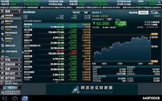Screenshot of AASTOCKS Market+