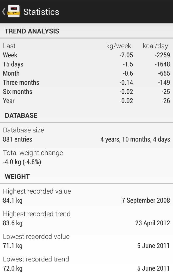 Libra - Weight Manager Screenshot 3