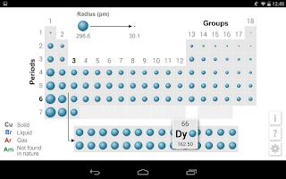 Screenshot of K12 Periodic Table