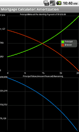 Mortgage Calculator Free Screenshot 3