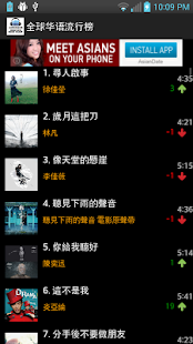 韓語單曲週榜 Top 100 - KKBOX - KKBOX - Let's music!