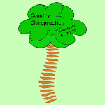 Country Chiropractic