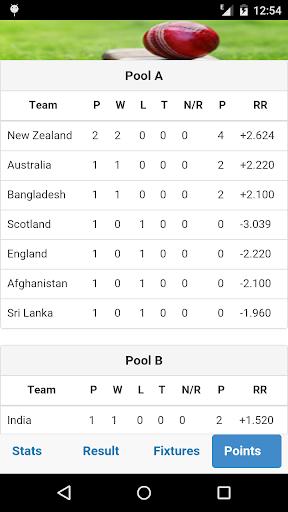 Worldcup Cricket 2015