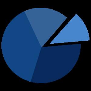 StatCounter Web Analytics