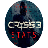 Stats for Crysis 3