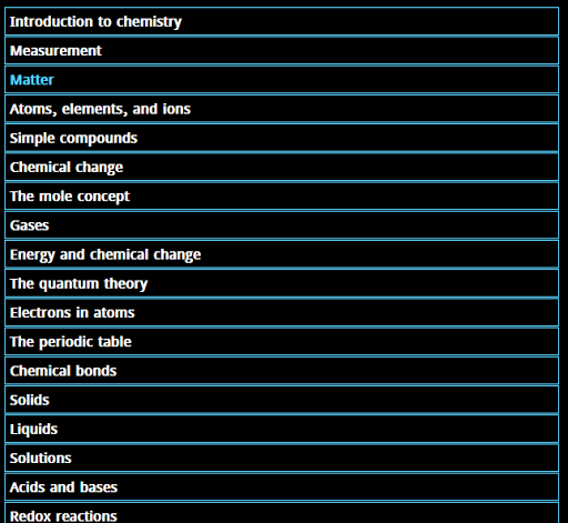 Chemistry Terms