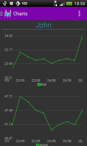玩健康App|BMI計算器免費|APP試玩