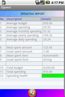 ISpend (Spending Monitor) - screenshot thumbnail