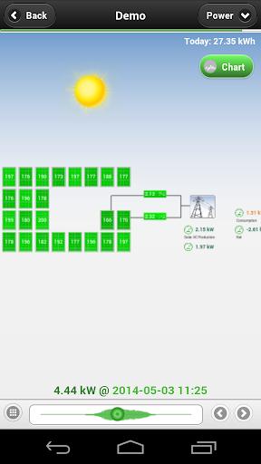 玩商業App Tigo Energy Pro免費 APP試玩