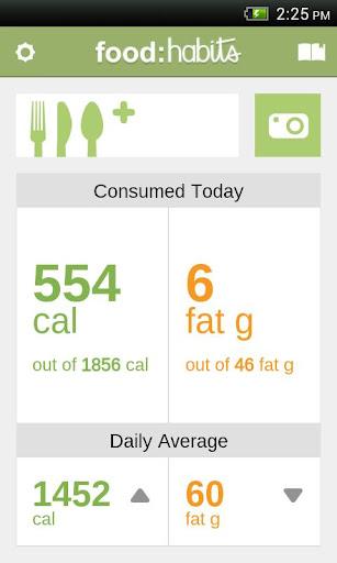 food:habits