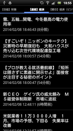 経済新聞・経済ニュース