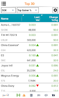Screenshot of LIMTAN (Lim & Tan Securities)