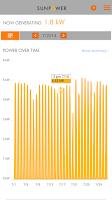 Screenshot of SunPower Monitoring System