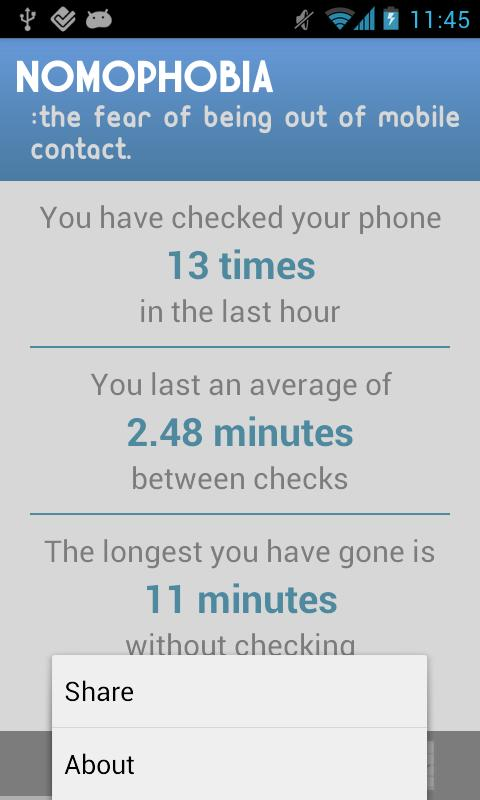 Nomophobia for phone addiction- screenshot