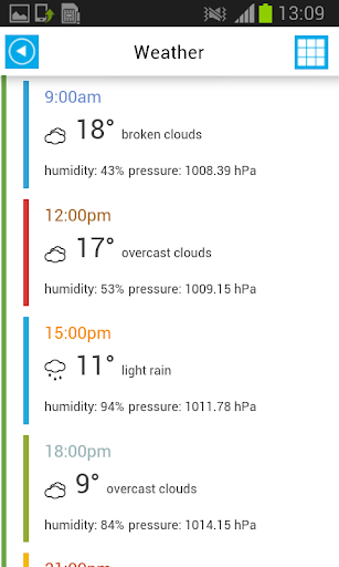 免費下載天氣APP|离线天气预报 app開箱文|APP開箱王