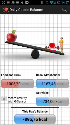 Daily Calorie Balance