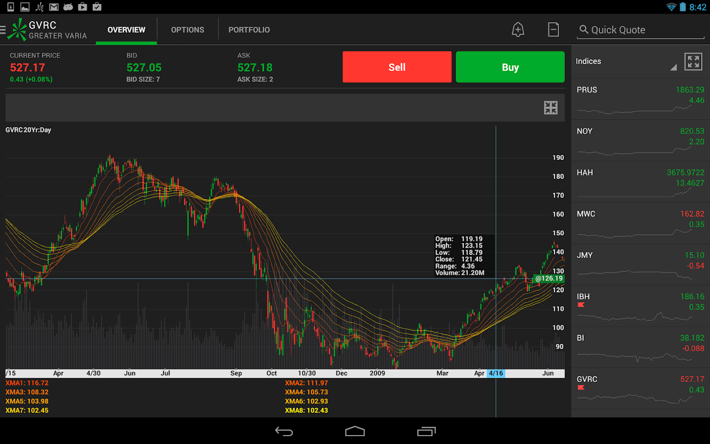 thinkorswim Mobile - screenshot