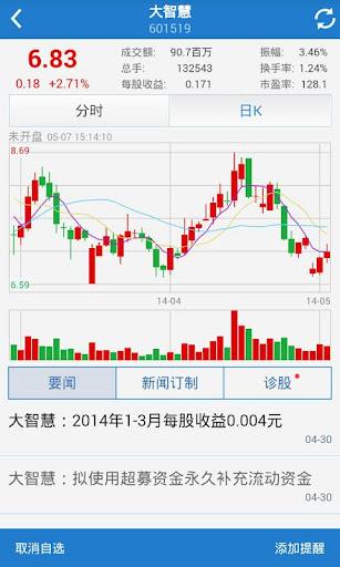 【免費財經App】大智慧盘中特供(股票/选股/自选股/大智慧/选股/问股)-APP點子