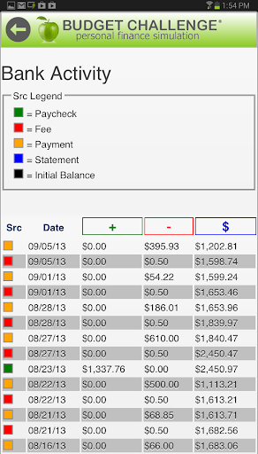 Budget Challenge Paid Version